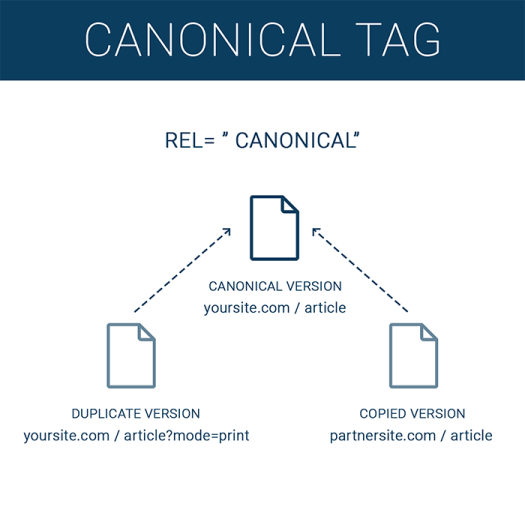 Canonical-Tag-min